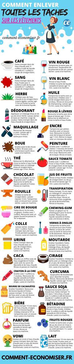 Le guide pour enlever toutes les taches tenaces sur les vêtements même anciennes. Avec ces astuces vous pouvez éliminer les taches incrustées de transpiration jaunes sous les aisselles, de graisse ou de gras, de sang, de rouille, de rouge à lèvre, de tomates, de terre, d'encre, de pipi ou d'urine, de vin rouge, de peinture, de fond de teint, d'herbe, d'huile, de ketchup... Ces recettes naturelles DIY sont efficace sur les tshirt mais aussi chemises ou n'importe quel vêtement blanc ou de… Diy Home Cleaning, Diy Cleaning Products, Cleaning Hacks, 5 Min Crafts, Diy And Crafts, R Cafe, Diy Fashion Hacks, Tips & Tricks, Diy Origami