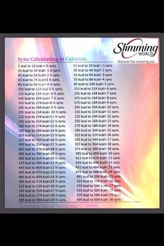 Slimming world syn values