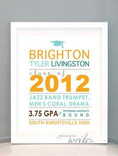 Custom Graduation GiftWall Art or High School by braggingwrites, $15.00