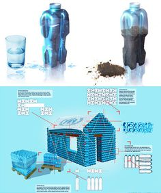 - Technology - Earth Architecture