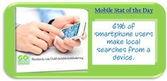Mobile Stat of the Day: 61% of Smartphone users make local searches from a device.  www.facebook.com/GoMobileMediaMarketing