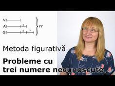 Metoda figurativă – probleme cu trei numere necunoscute – Mate cu Cristina