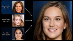 A Generative Adversarial Network AI That Creates Portraits of Human Faces That Don't Exist in Real Life Researchers Terro Karras, Samuli Laine and Timo Aila of NVIDIA have developed a generative. Fake Images, Artificial Intelligence Technology, Information Literacy, Magnetic Field, Medical Care, Presidential Election, Machine Learning, Science And Technology, Technology News
