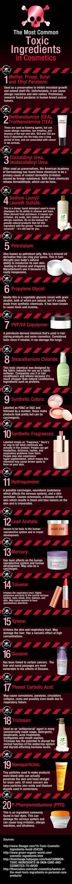 Interesantisima información! Aprende sobre los Ingredintes Tóxicos más comunes en cosméticos (The Most Common Toxic Ingredients in Cosmetics)