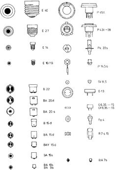 eLightBulbs Fluorescent Light Bulb Types Useful