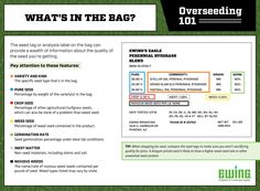 Do you know what's really in that bag of turfgrass seed? When shopping for seed, compare the seed tags/labels to make sure you aren't sacrificing quality for price. A bargain priced seed is likely to have a higher weed seed rate or other unwanted seed content. Lawn Turf, Weed Seeds, Do You Know What, Content, Pure Products, Tags, How To Make, Shopping