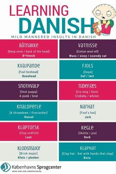 Learning Danish: Colourful Language with Arse. Speak Danish, Danish Words, Danish Language Learning, Lappland, Denmark Food, Danish Christmas, Copenhagen Denmark, Learn French, Foreign Languages
