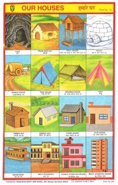 Collection of Indian school posters. Collection of Indian school posters. Family Activities, Preschool Activities, Different Types Of Houses, Home Themes, House On Stilts, Family Theme, School Posters, Learning Centers, Childhood Education