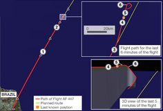 12345678Map showing path of Flight AF 447