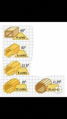 Wood object angle mathematics