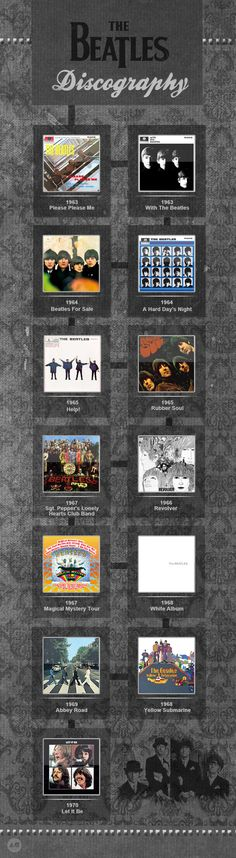 The Beatles Discography by Ana Carolina Laurindo, via Behance