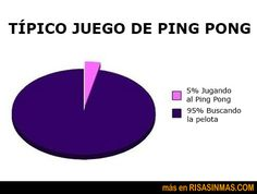 Hahah, reminds me of our honeymoon. And... How Orlando got beat. Pin pon looks sooo funny in Spanish.