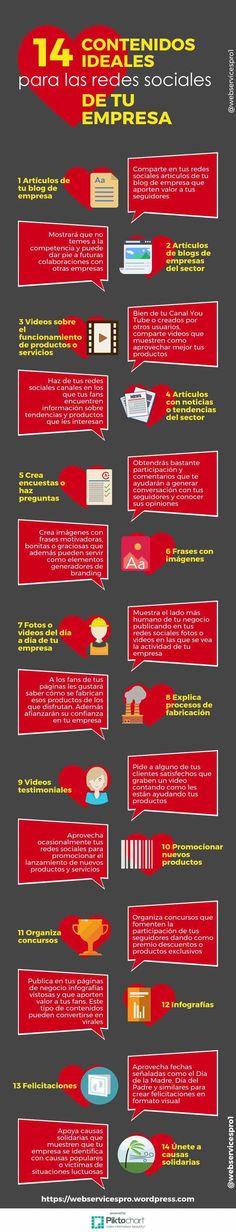 14 Contenidos ideales para las redes sociales de tu empresa #infografia