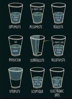 Half Glass of Er Half Optimist Pessimist Realist Half Empty Half Physicist Surrealist Relativist Water Utopist Scepticist Nihilist Funny Quotes, Funny Memes, Art Quotes, Funny Sarcasm, Funniest Memes, Physicist, Point Of View, Pint Glass, Water Glass