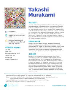 Resources - The Art of Education University Museum Education, Art Education, Art History Lessons, Art Lessons, Middle School Art, Art School, Art Doodle, Art Handouts, Art Criticism