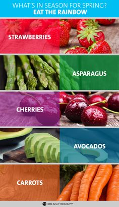Have you tried these 5 spring seasonal superfoods? #TeamBeachbody