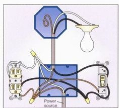 wiring a light switch to multiple lights and plug - Google Search