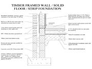 Timber Frame Wall - Solid Floor - Strip Foundation Detail Drawing