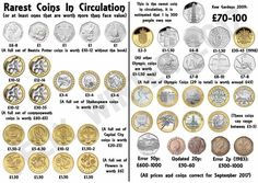 Mint Coins, Crystal Healing Stones, Metal Detecting, Rare Coins, Coin Collecting, British, Internet, Notes, Military