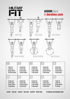 Fitness Program - Physical Fitness: More Than Just Crunches And Protein Shakes - Exercise Bike Workout 30 Day Fitness, Fitness Tips, Mens Fitness, Easy Workouts, At Home Workouts, Ab Workout Men, Surfer Workout, Workout Exercises, Yoga