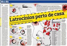 SISTEMAS DE BLINDAGEM - PROTEÇÃO URBANA: LATROCÍNIOS PERTO DE CASA