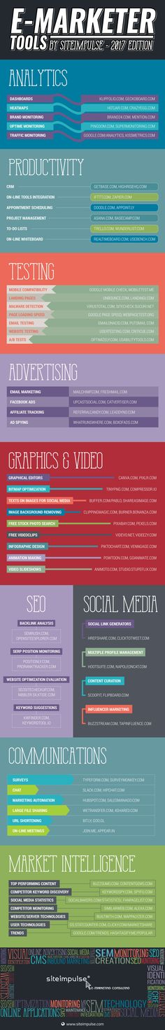 E-Marketer Tools by SITEIMPULSE - 2017 Edition  Source: http://www.siteimpulse.com/blogen/e-marketer-tools-2017-edition-infographic/