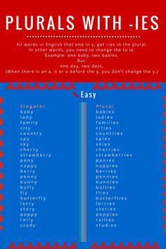 thesis words verbs