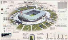 Juventus' stadium