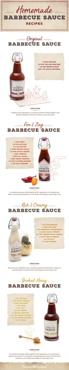 DIY barbecue sauce r
