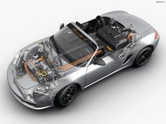 Porsche Boxster E Prototype  wallpapers x
