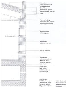Image result for dämmbeton