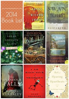 Throughout 2014 I shared with you what I had been reading on a monthly or quarterly basis.  But I decided it would be nice to have all the books I read in 2014 in one post so today I have put all those monthly lists into one long post. Each year I like to keep track of how many books I read and pick a favorite book for the year. Last year I read 36 books.  This year, in 2014 I read 30. You can see my 2013 Book List here.  And [Continue Reading...]