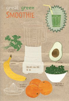 Green Smoothie recipe for healthy deliciousness.