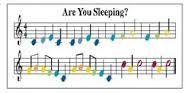 """Résultat de recherche d'images pour """"fisher price xylophone songs"""""""