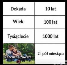 Beka z Człowieka - Strona 2 z 110 - Best Memes, Funny Memes, Polish Memes, Stupid, Haha, Language, Humor, Historia, Ha Ha