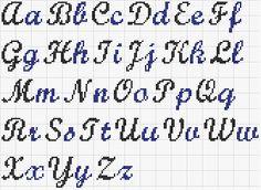 Grille Broderie alphabet | Les Passions de Looklady
