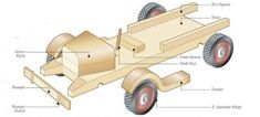 Wooden Toy Truck Plans – Wooden Toy Plans and Projects   Woodworking Session