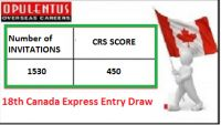 On 2nd October 2015, at UTC 12:28:11, the CIC made an announcement of 18th Express Entry draw result.  When it made the announcement, it has brought joy to many who have entered the Canada Express Entry Pool