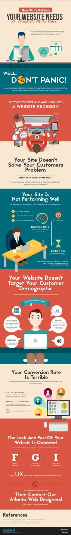 """Do I need a website redesign?"" It's a common question every website owner's mind when their website doesn't perform up to their expectations. The fact is that the trends change every year. This infographic by Innoppl highlights on various key factors that denotes your site's success."