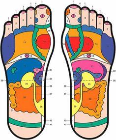 Reflexology - massage your way to health Shampoo Alternative, Alternative Health, Alternative Medicine, Health And Nutrition, Health Tips, Health And Wellness, Health Fitness, Autogenic Training, Hand Massage