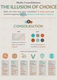 The Brands that Own the Brands [Infographic]  -  found at http://www.webpronews.com/ the-brands-that-own-the-brands-infographic-2012-04