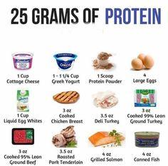Protein Foods List, Best Protein, High Protein Recipes, Protein Snacks, Healthy Snacks, Healthy Recipes, Food With Most Protein, 30 Grams Of Protein, Good Sources Of Protein