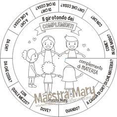 la ruota dei complementi Italian Language, Back To School, Homeschool, Coding, Classroom, Letters, Teaching, Education, 3