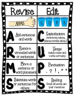 Love this!!! Revising and Editing Chart: ARMS & CUPS