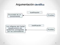 Argumentación  científica