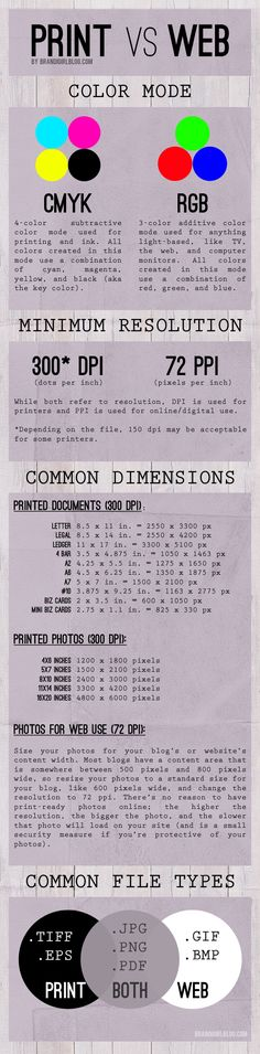 Print vs. Web color, resolution and dimension guide.