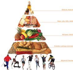 O jakości naszego życia, tego jak wyglądamy, jak się czujemy i czy cieszymy się zdrowiem, w dużej mierze decyduje to, w jaki sposób się odżywiamy.