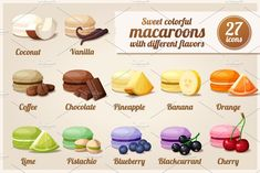Macaroons with different flavors ~ Icons ~ Creative Market Cute Food, Yummy Food, French Cookies, Food Icons, Macaron Recipe, Food Drawing, Drawing Tips, Chocolate Coffee, Food Illustrations