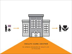 Saan Wish Vitayathanagorn  Program proposal : Health care center… to improve standard of health life in Thailand