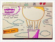 365 Creativity Facilitators: Visual Templates